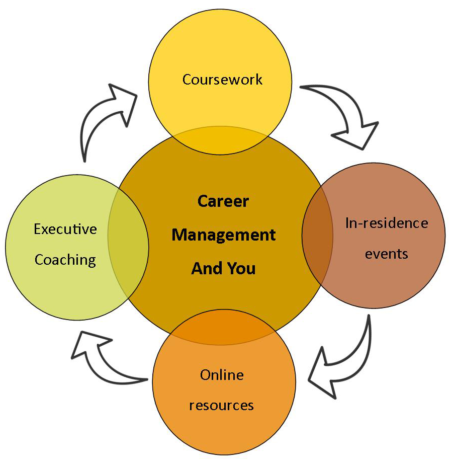 management major component of every organization Define what an information system is by identifying its major components that information systems play in an organization information systems every.